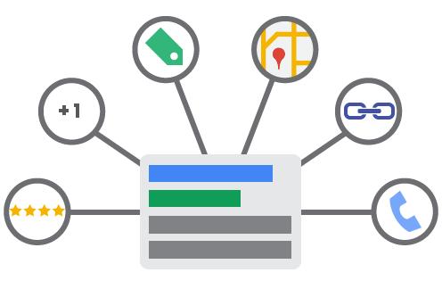 Chiến dịch Google AdWords - Phân tích hiệu suất và việc tối ưu hóa